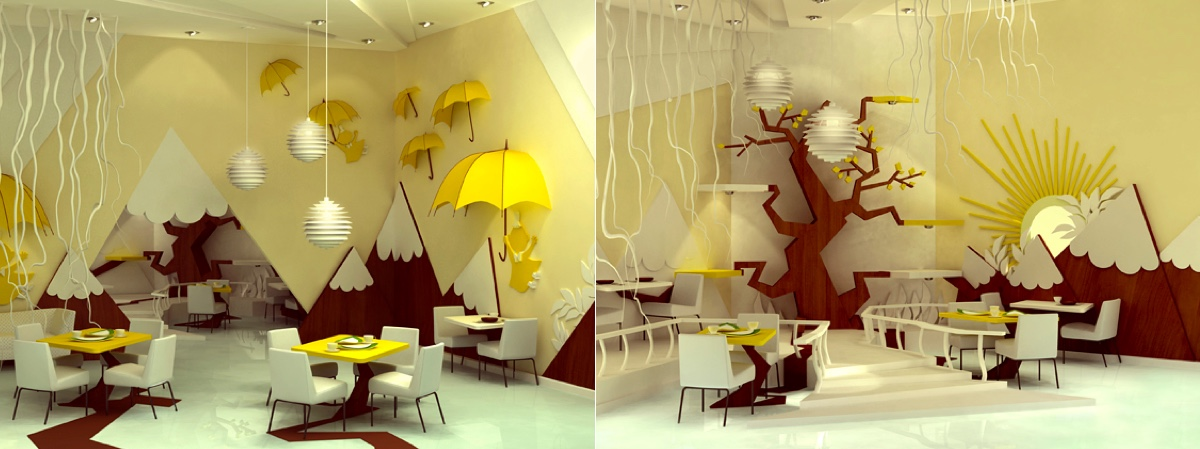 kids room decorating of nature